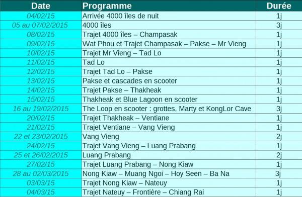 Tableau-programme-laos-visasvies